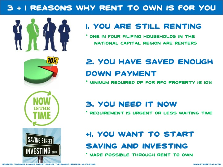 3 + 1 Reasons Why Rent To Own Is For You_by R2D
